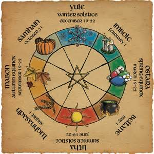 wheel of the year wiccan witchcraft