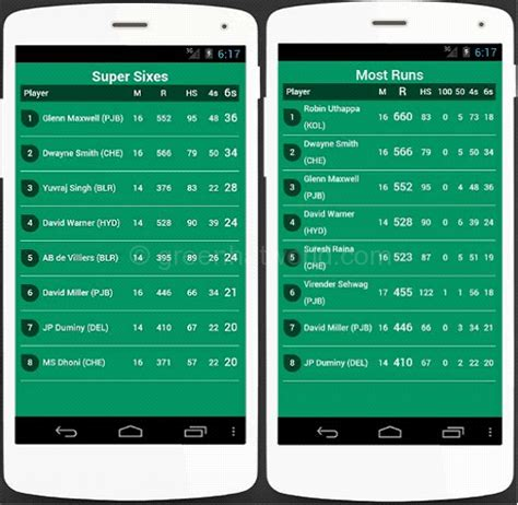 www 2017 ipl match programe table photo download download ipl 2017 cricket app for android free here