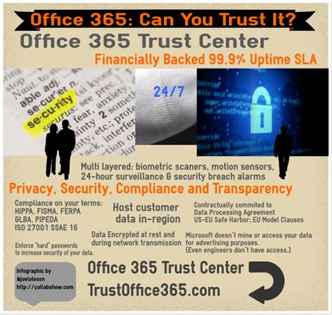 Office 365 Trust Center Office 365 Trust Center Security Privacy And Compliance