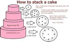 How Many Layer Cakes To Make A Size Quilt by 1000 Images About Cakes More On
