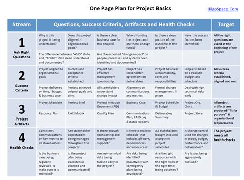 change page template project management 101 one page plan for project basics
