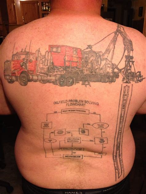 oilfield tattoos oilfield tattoos archives page 2 of 13 righands