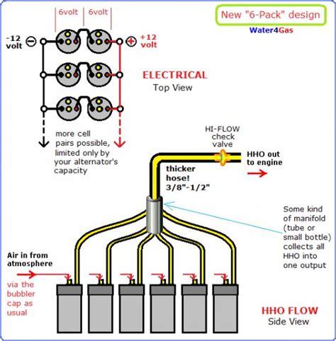 multi cell hydrogen generator plans on cd free bonuses