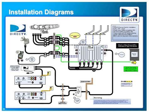 swm lnb wiring diagram directv wiring diagram whole home