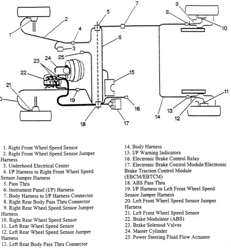 repair anti lock braking 2003 chevrolet corvette navigation system repair guides anti lock brake system description operation autozone com