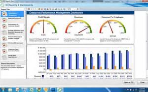 performance dashboard blog magic software brasil