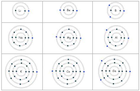 bohr model diagram chemuelx bohr diagrams