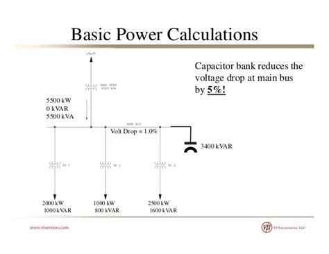calculating capacitor bank current capacitors