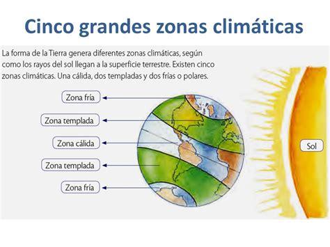 imagenes de paisajes de zonas climaticas clase 2 zonas clim 225 ticas de la tierra ppt video