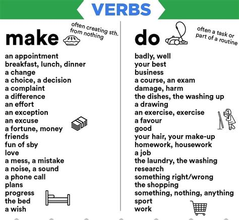 make a list how a simple practice can change our lives and open our hearts books most common collocations with verbs do and make