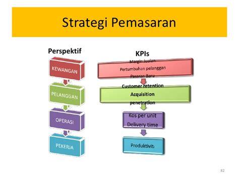 Buku Kanye Relations Rosady Ruslan pr dan strategi marketing panduan lengkap strategi marketing dan promosi usaha manajemen