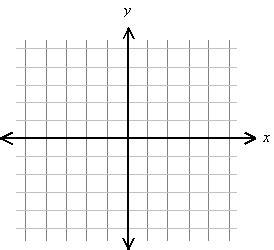 coordinate plane template coordinate plane template printable new calendar