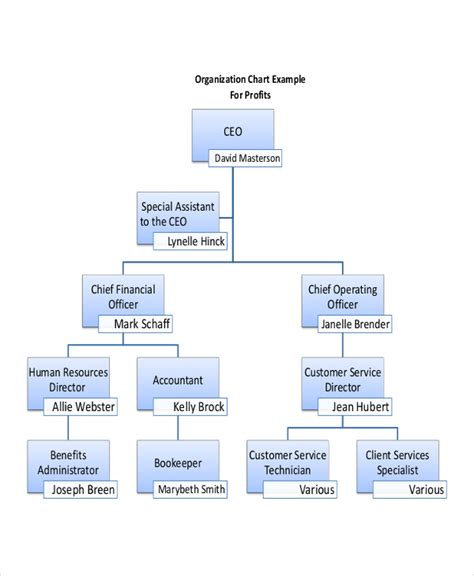 flowchart of an organization 10 basic flow charts exles sles