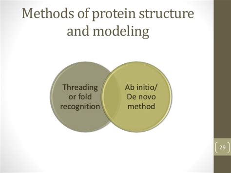 protein 3d structure database protein 3d structure and classification database