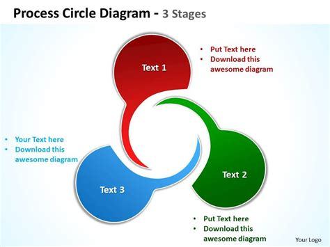 templates diagram ppt process circle diagram 3 stages powerpoint templates