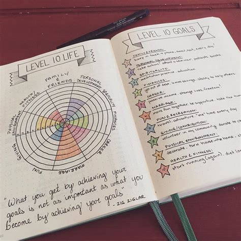 design your life journal 78 images about bullet journal on pinterest bullets