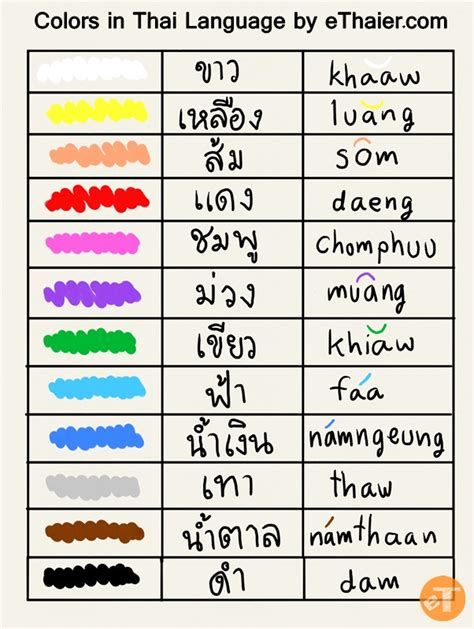 how to say color in how to say colors in thai language ethaier