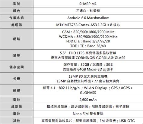 Sharp M1 Baru Ram 3gb Rom 32gb sharp m1美背機 8 15中華電信首賣 sogi手機王