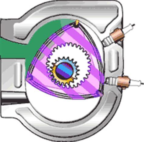 mazda rotary engine gif about mazda rx8 amazing rotary engine