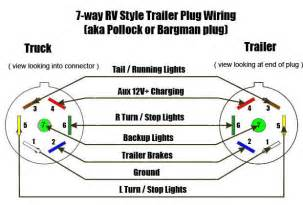 7 round trailer connector wiring harness diagram wiring