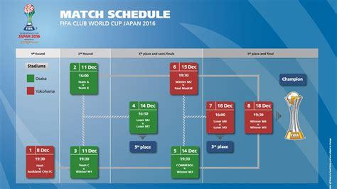 Calendario Mundial Calendario Mundial De Clubes 243 N 2016 La Cancha
