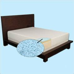 eye comfort mattress furniture mattresses box springs on pinterest