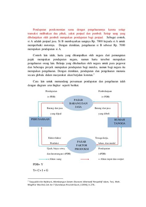 makalah pengangguran inflasi dan kebijakan pemerintah contoh makalah kebijakan ekonomi makro contoh ii