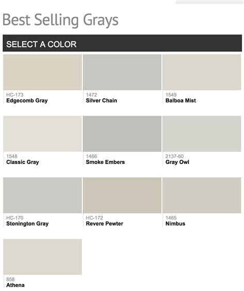 popular gray paint colors best selling benjamin paint colors