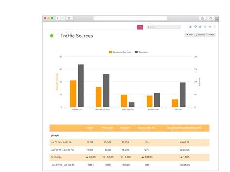 Report Template Analytics Analytics Report Templates