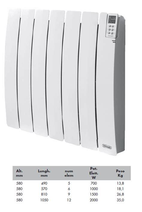 radiateur delonghi inertie seche 1777 pour ma famille radiateur electrique a inertie seche