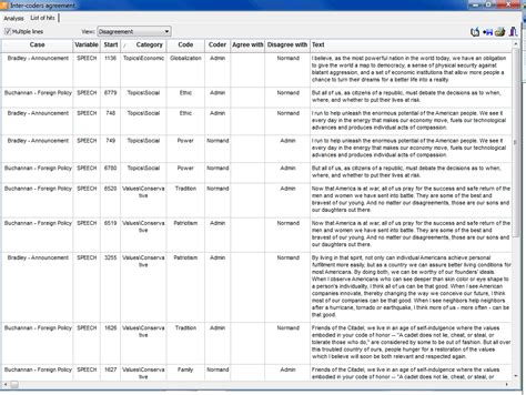 content analysis coding sheet template qda miner qualitative analysis software features