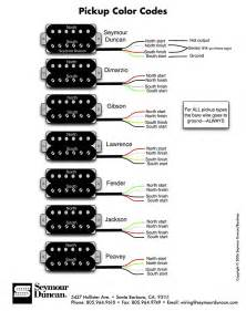 humbucker wiring planet z