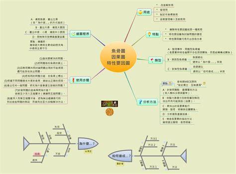 cause effect diagram cause wiring diagram free download
