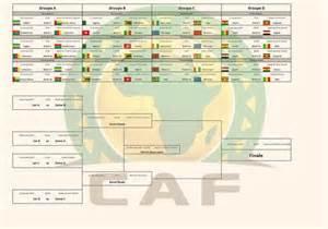 t 233 l 233 charger calendrier coupe d afrique des nations 2017 en