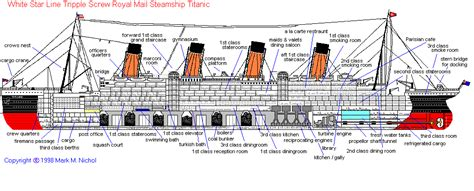 titanic floor plan titanic deck layout titanic for kids educational