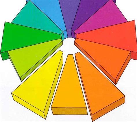 define analogous colors analogous schemes interior color northern architecture