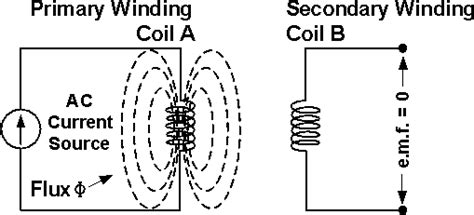 transformer winding inductance transformer winding inductance 28 images applications of induction generators and motors