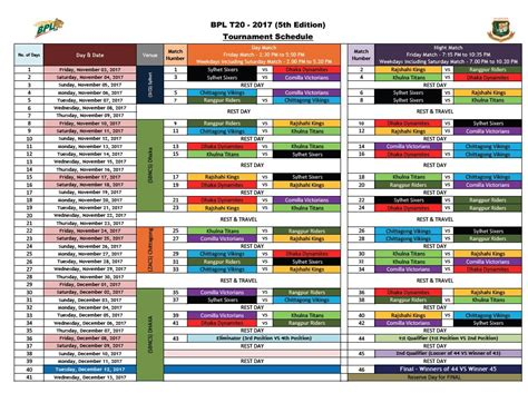 epl table cricket bangladesh premier league bpl 2017 schedule and match