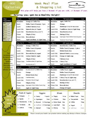 Lifetime Fitness Detox Grocery List by Eat 800 Calories A Day To Lose Weight Free Menu Printable