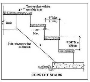 Depth Of Stair Tread by Exterior Stairs Stair Handrail And Search On Pinterest
