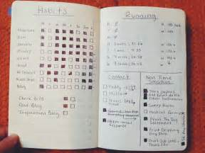 bullet journaling bullet journal kelly phillips photo
