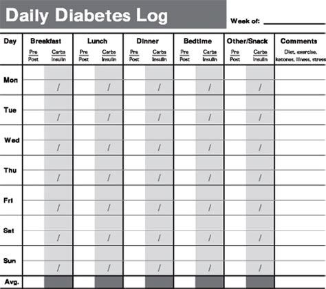 printable diabetes testing log book tracking your test
