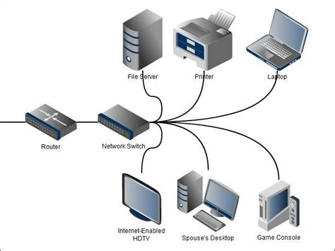 home wireless network design diagram comcast home network diagram wiring diagrams wiring