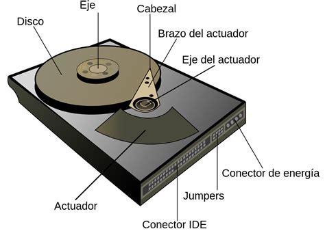 Hardisk Hdd unidad de disco duro la enciclopedia libre
