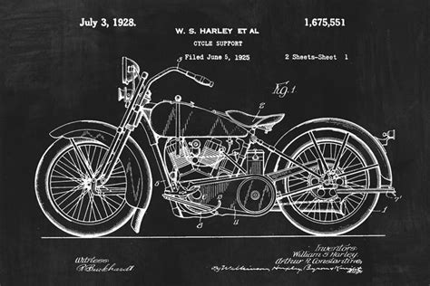 harley davidson motorcycle invention patent art poster