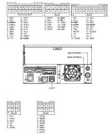 radio wiring diagram pioneer sony car cd stereo diagram jpg wiring diagram alexiustoday