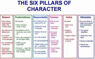 character education character education pinterest
