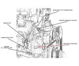 Were is the oil pressure switch located for a 2005 hemi
