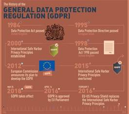what is the data protection directive the predecessor to