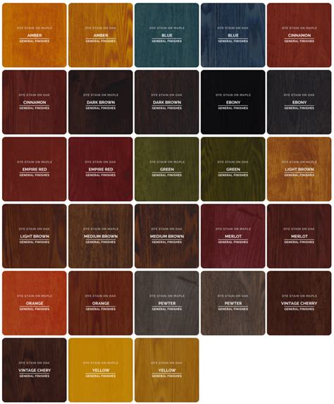 Stain Sample Color Chip